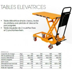 Table elevatrice manuelle 250 kg 830x500