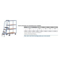 Rayonnage cantilever mobile  1600 simple face
