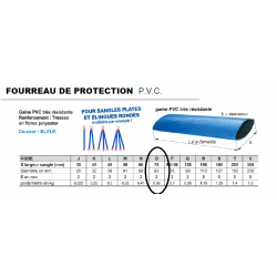 Fourreau de protection pour sangle jusqu'à 50 mm